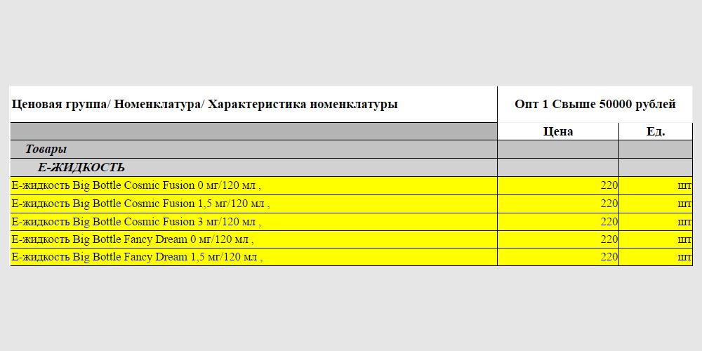 Фрагмент прайс-листа контрафактной жидкости